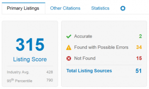 Sample of a Dealeradar listing report